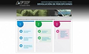 AFIP comenzó a devolver percepciones por la compra de moneda extranjera