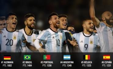 Argentina se mantiene cuarta en el ranking FIFA