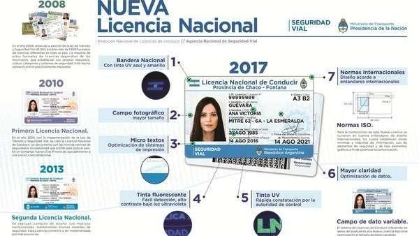 Rige el nuevo diseño de la licencia nacional de conducir