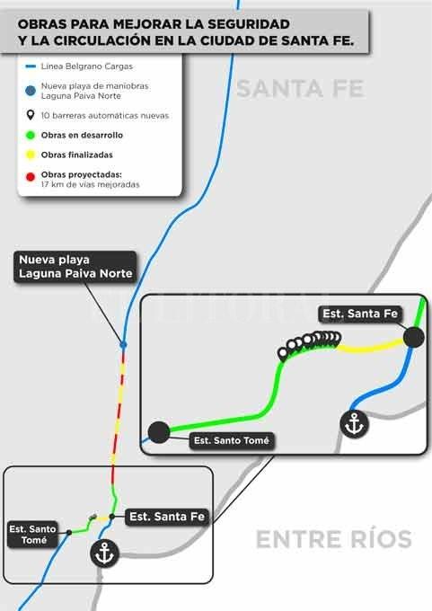 Obras para mejorar la circulación del tren en Santa Fe