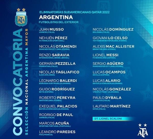 Scaloni dio la lista para el debut de la Selección Argentina en las Eliminatorias