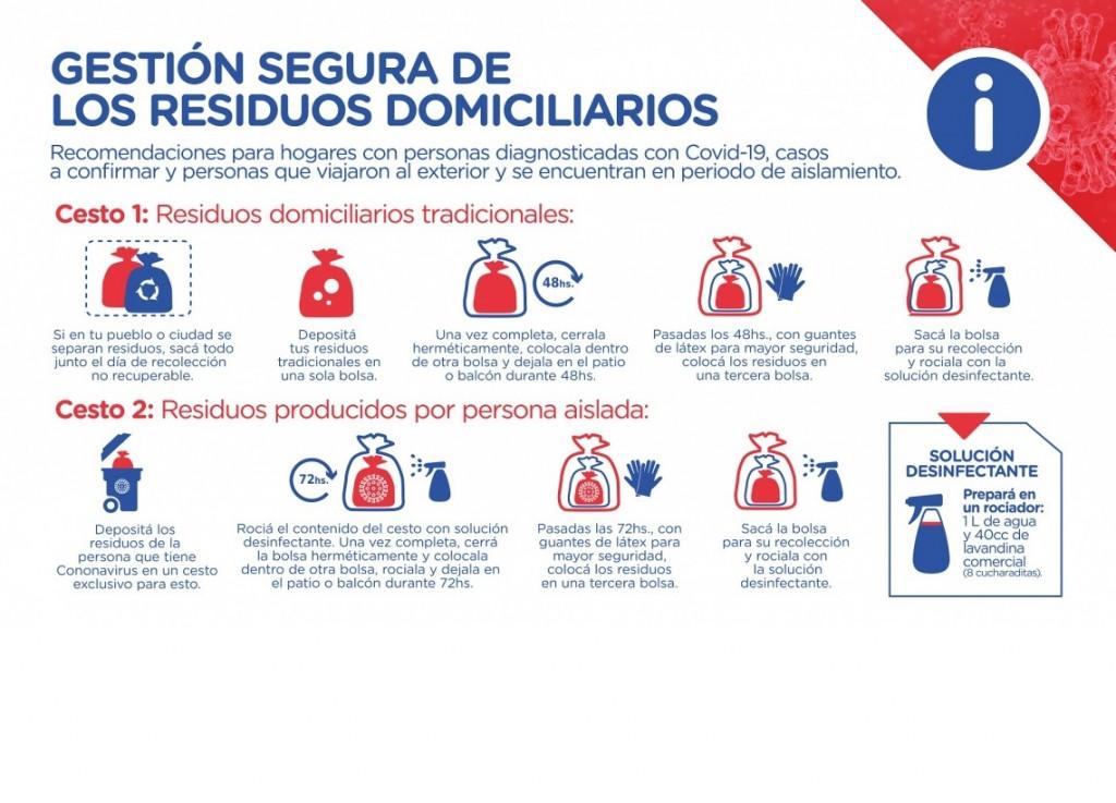 Coronavirus: la provincia brindó recomendaciones para una gestión segura de residuos domiciliaros en viviendas con personas aisladas