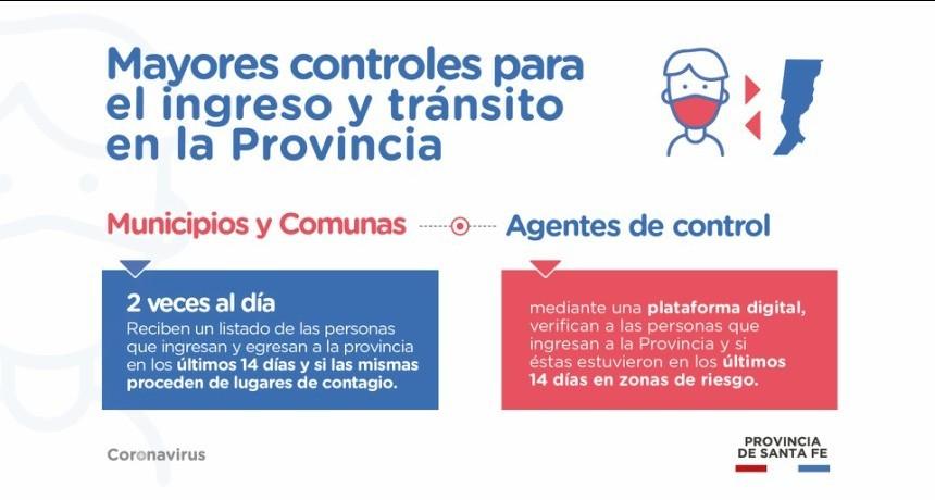 Covid-19: cómo funcionan los nuevos controles de ingreso y egreso a la provincia de Santa Fe