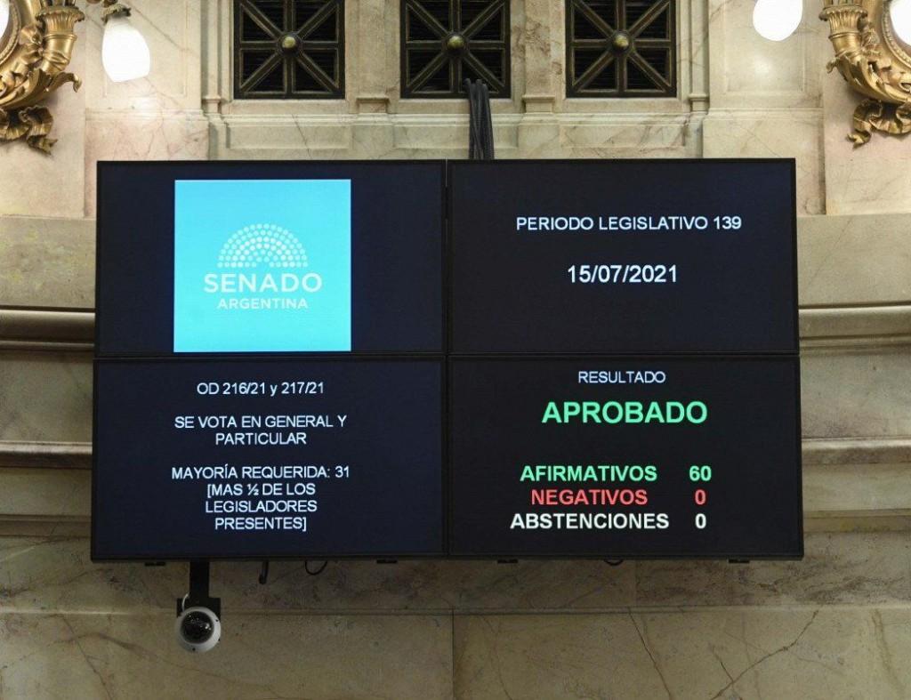 El Senado aprobó el alivio para los monotributistas