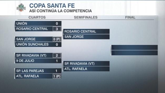 Se confirmaron las semifinales de la Copa Santa Fe