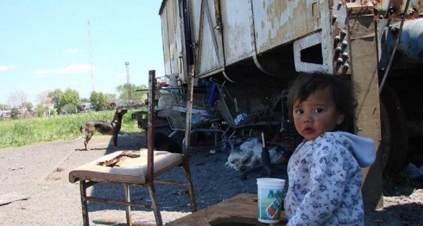 La pobreza en Argentina alcanza al 27,3% de las personas