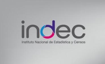 La economía argentina creció un 4,3% en agosto según el INDEC