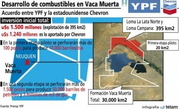 La Corte ordenó a YPF que haga pública las cláusulas del acuerdo con Chevron