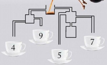 La respuesta al desafío de las tazas de café